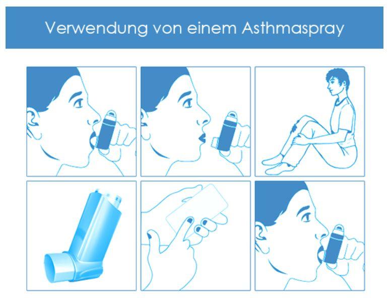 Inhalieren von Asthmaspray
