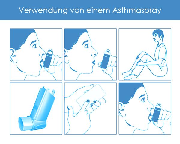 Asthma Verwendung